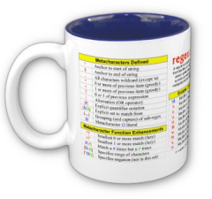 Regular expression quick-reference coffee mug
